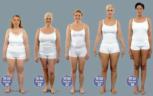 What S More Upsetting That Not Fitting Into The Pant Size You Want 181 Fitness A zero figure, or a size zero, is a ladies' dress size in the us sizes framework. 181 fitness